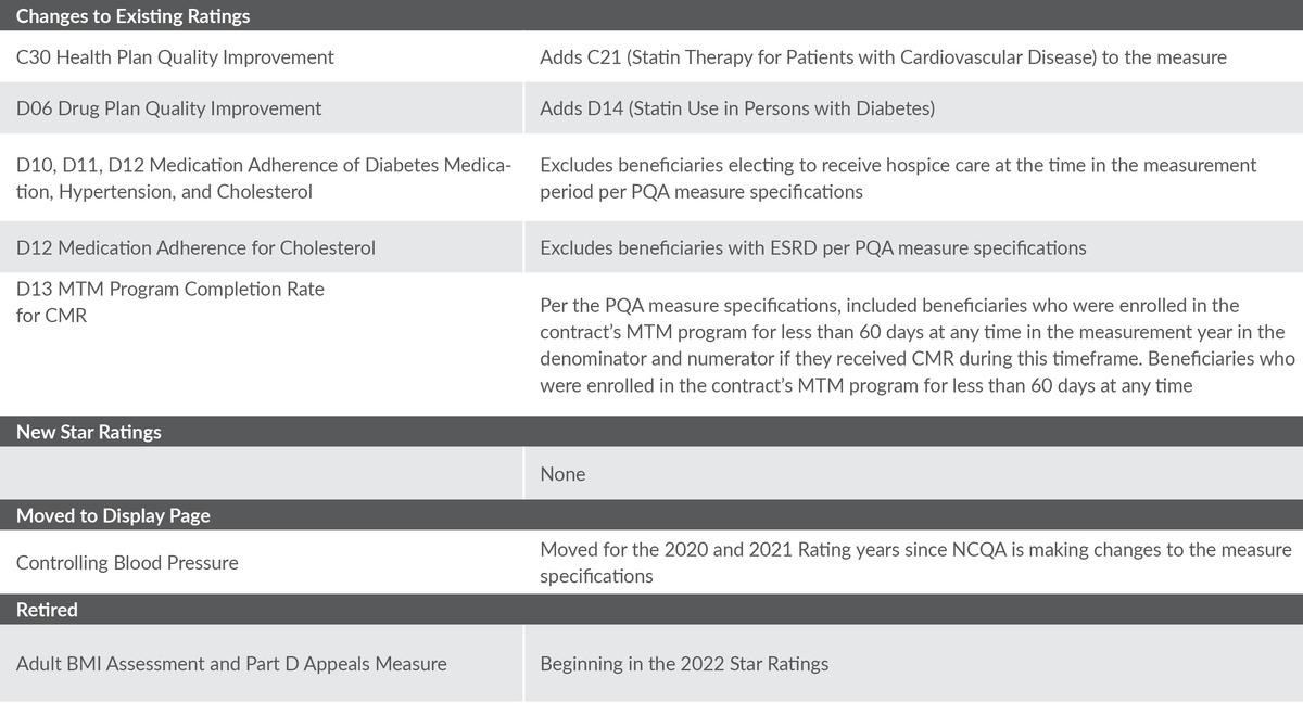 Icario health action news STAR RATINGS